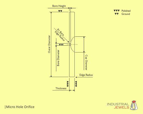 Micro Hole Orifice technical details