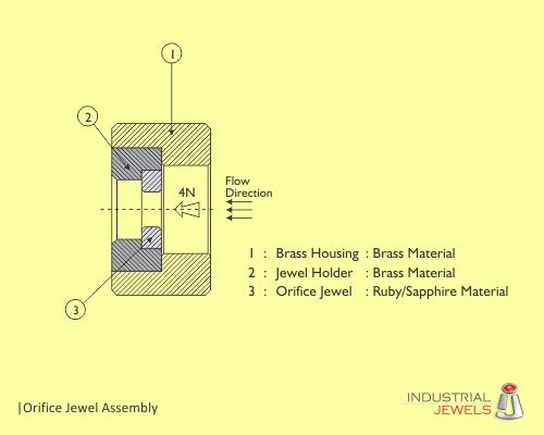 Orifice Jewel Assembly technical details