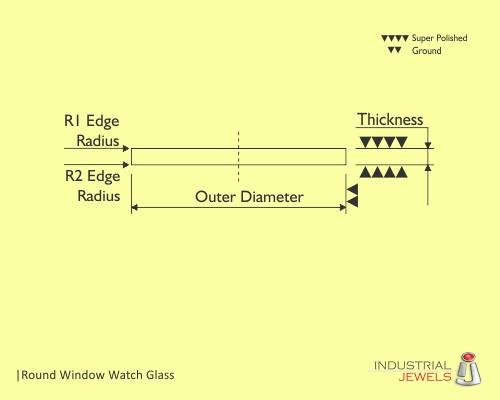 Round Window Watch Glass technical details