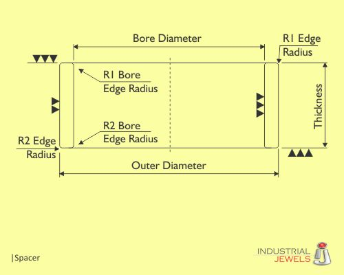 Spacer technical details