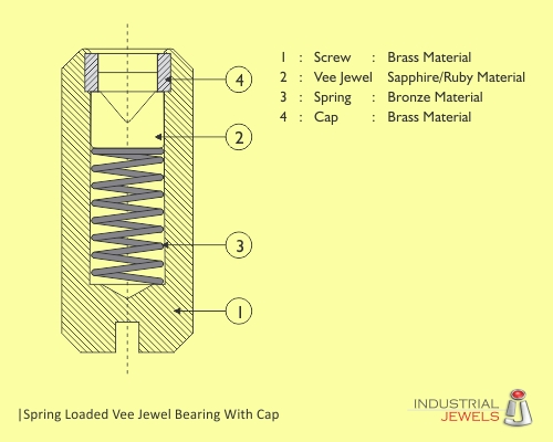 Spring Loaded Vee Jewel Bearing With Cap technical details