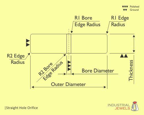 Straight Hole Orifice technical details