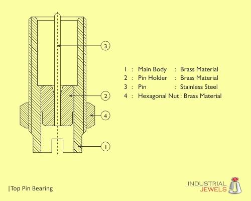 Top Pin Bearing technical details