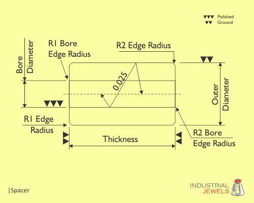 Tube technical details