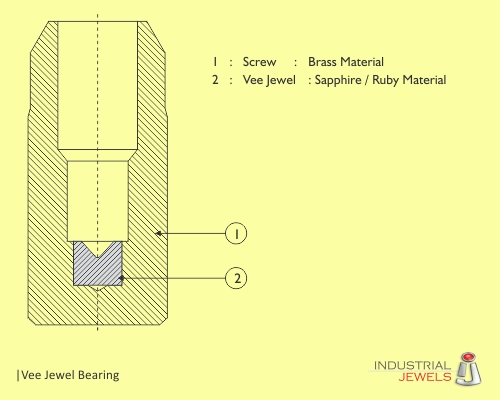 Vee Jewel Bearing Assembly technical details