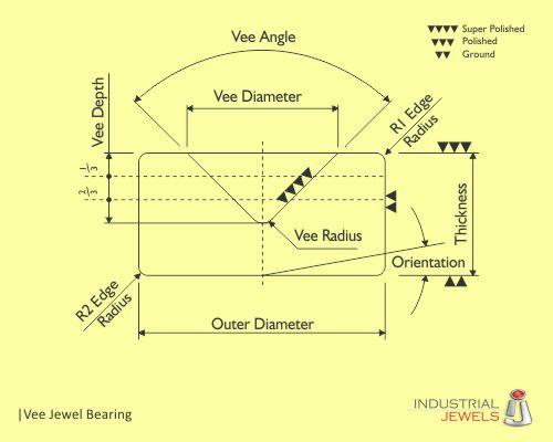 Vee Jewel Bearing technical details